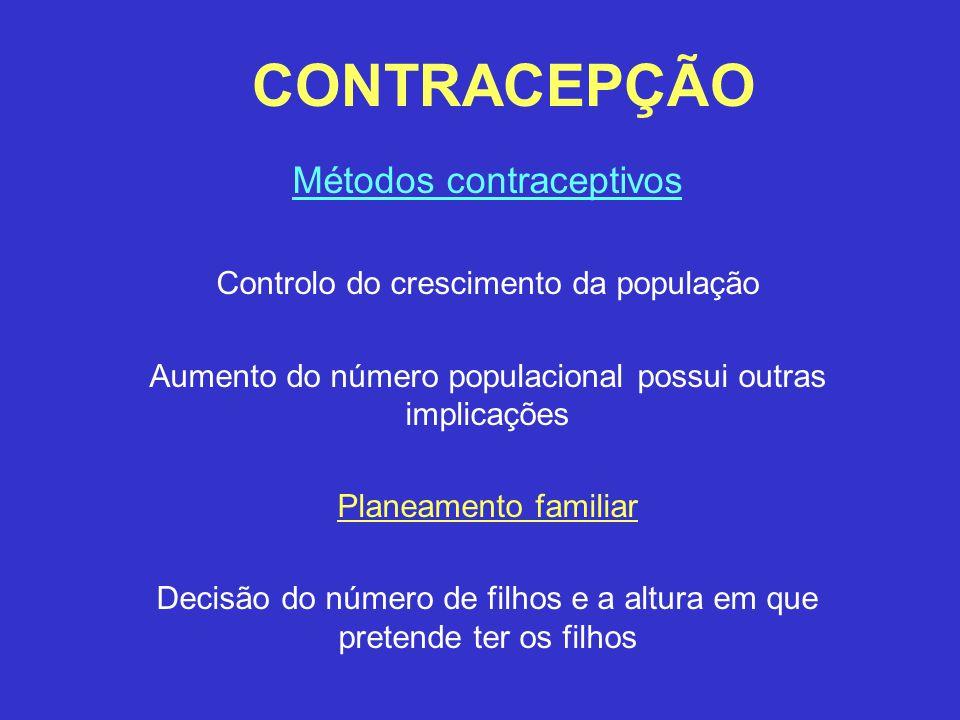 CONTRACEPÇÃO Métodos contraceptivos