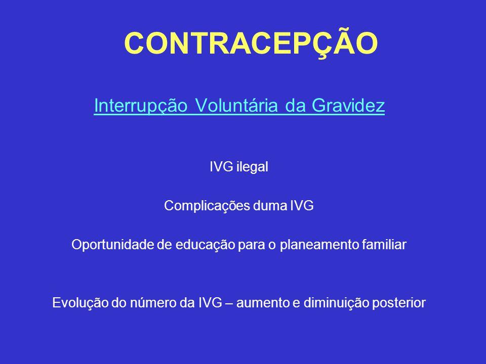 CONTRACEPÇÃO Interrupção Voluntária da Gravidez IVG ilegal