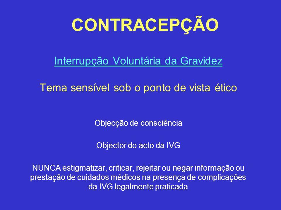CONTRACEPÇÃO Interrupção Voluntária da Gravidez