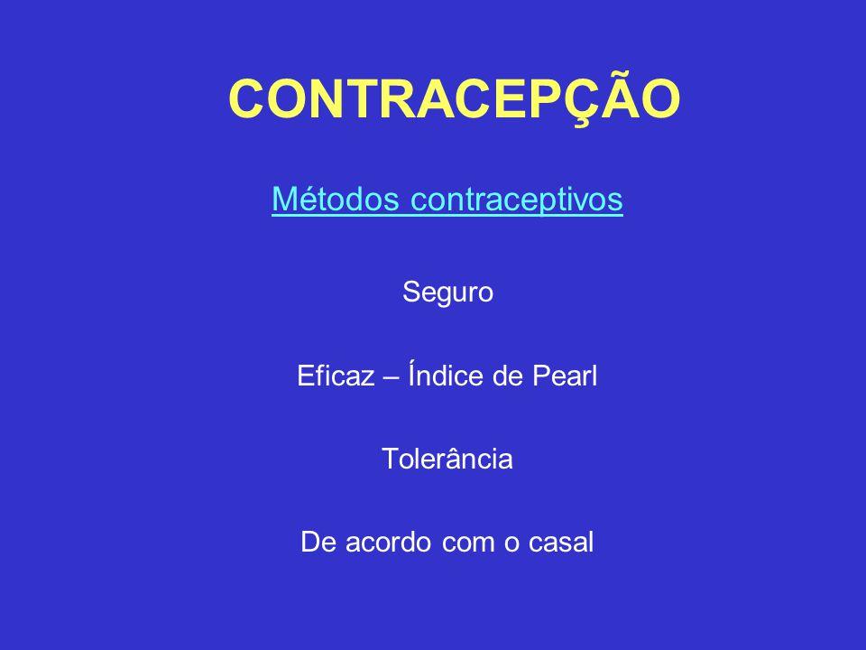CONTRACEPÇÃO Métodos contraceptivos Seguro Eficaz – Índice de Pearl