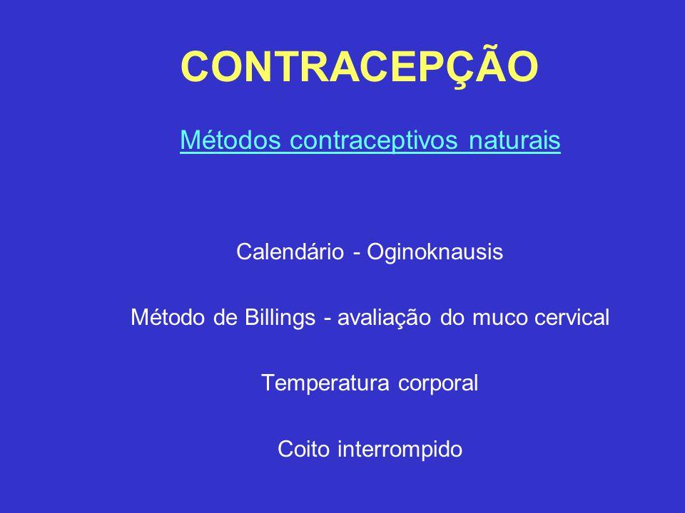 CONTRACEPÇÃO Métodos contraceptivos naturais Calendário - Oginoknausis