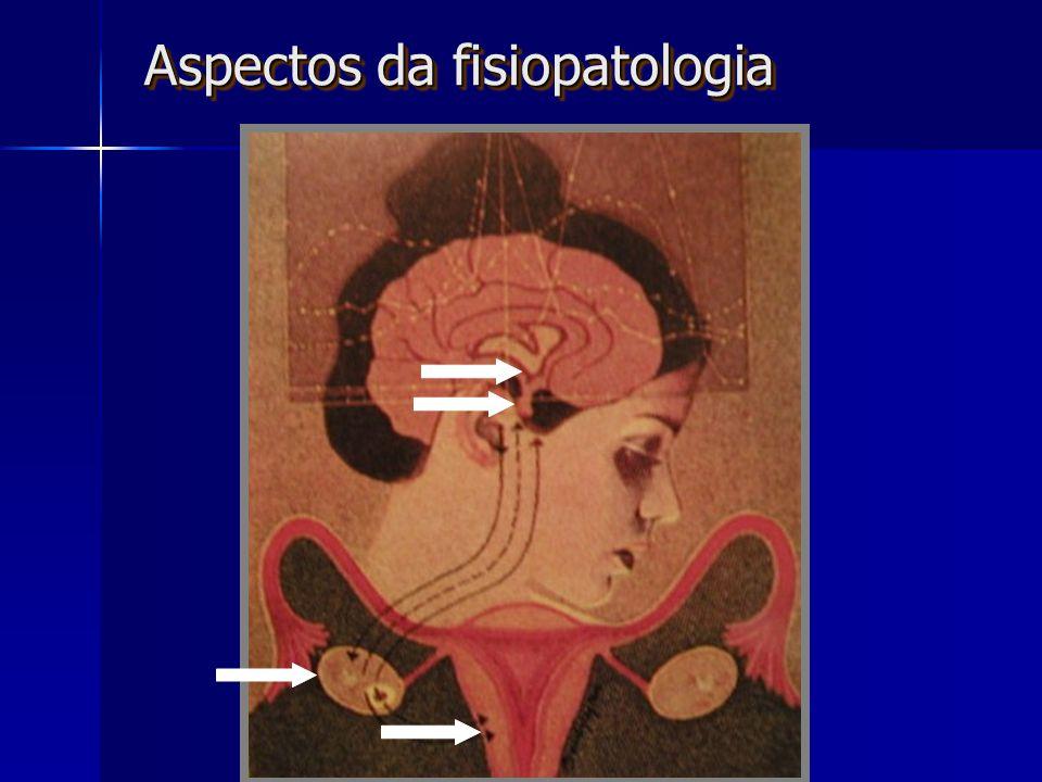 Aspectos da fisiopatologia