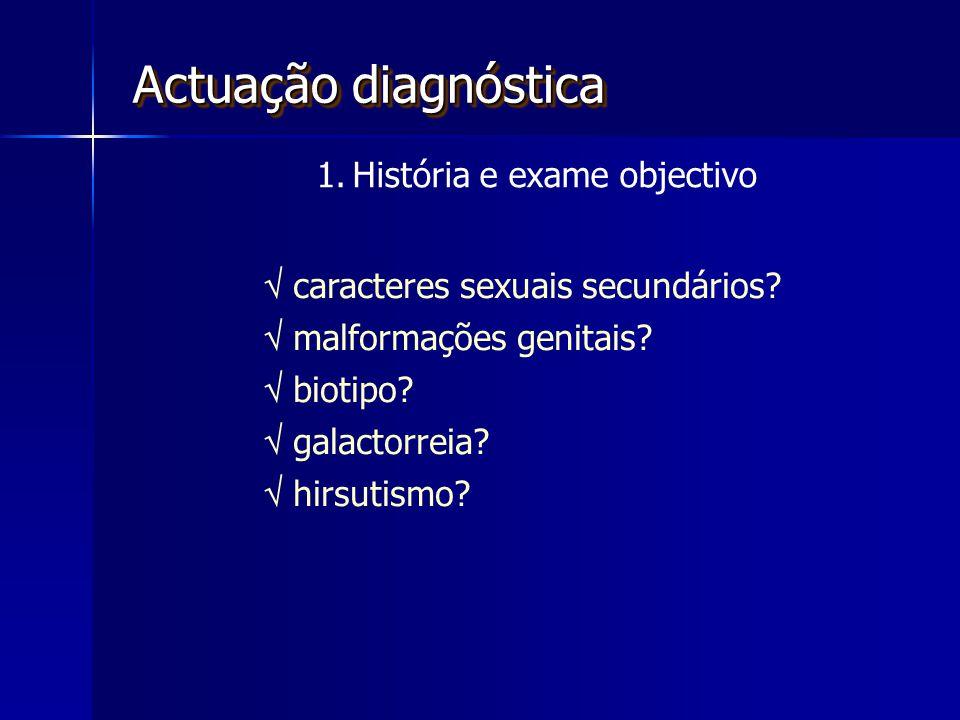 Actuação diagnóstica História e exame objectivo