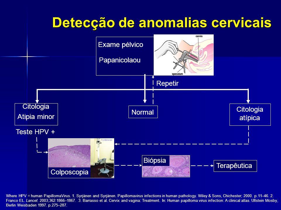 Detecção de anomalias cervicais