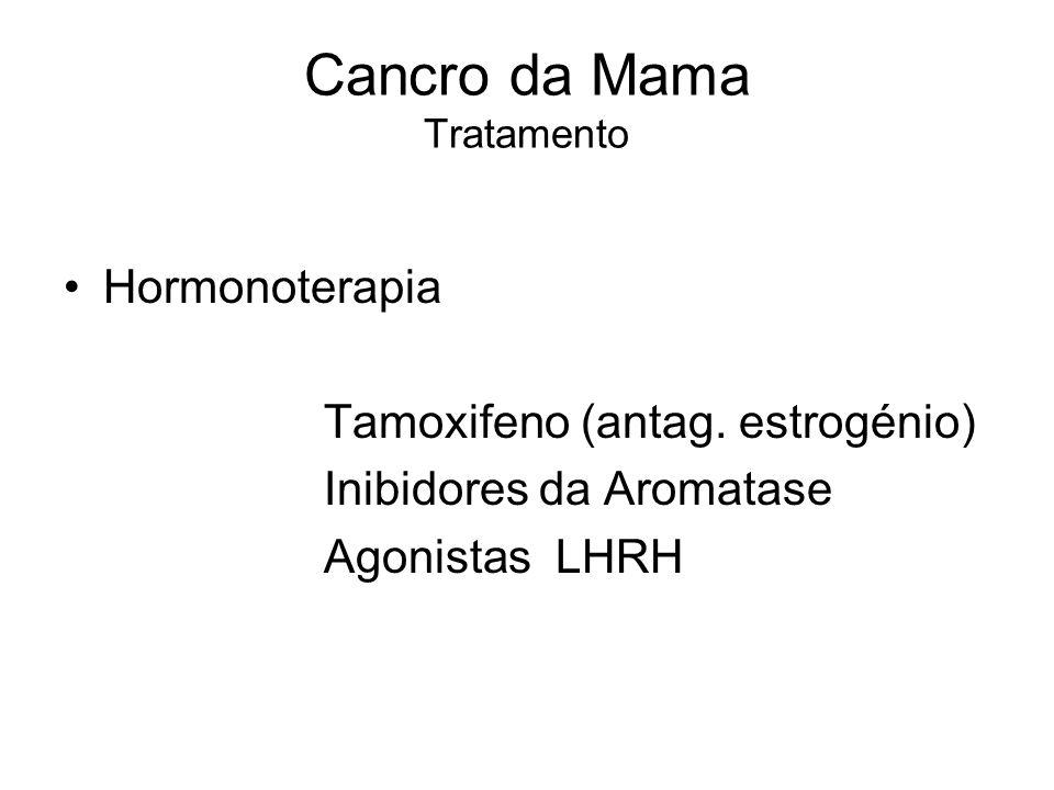 Cancro da Mama Tratamento