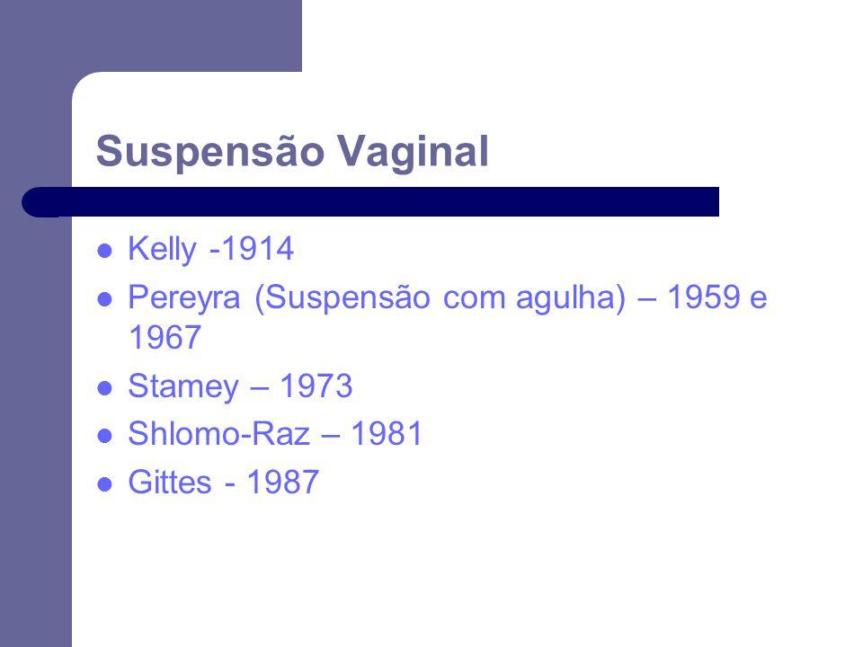 Suspensão Vaginal Kelly -1914