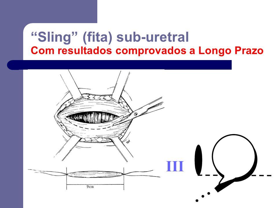 Sling (fita) sub-uretral Com resultados comprovados a Longo Prazo