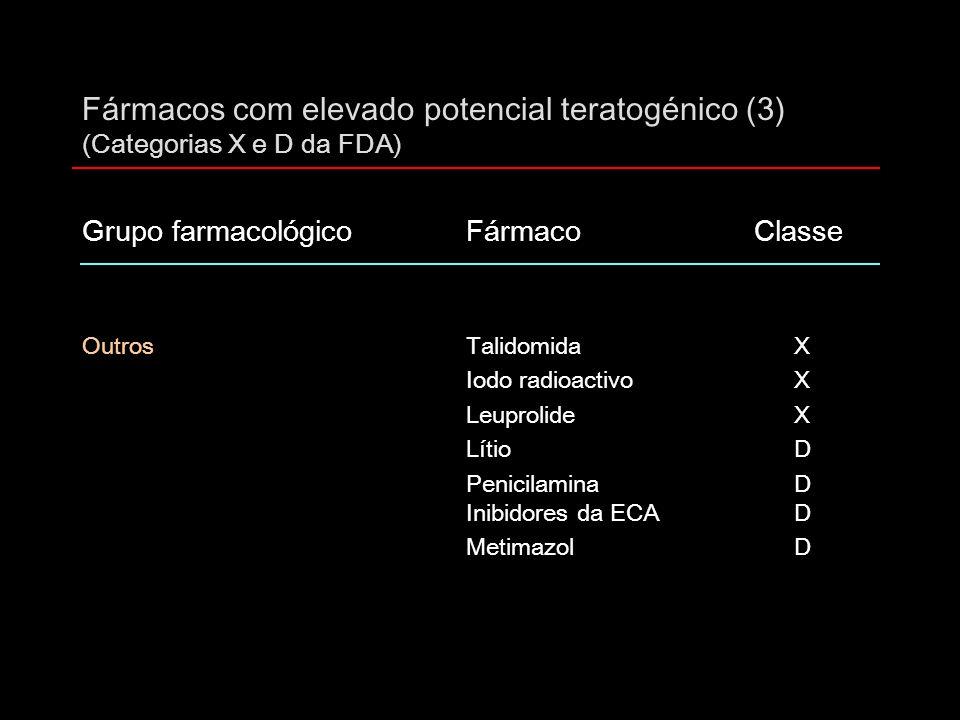 Fármacos com elevado potencial teratogénico (3) (Categorias X e D da FDA)