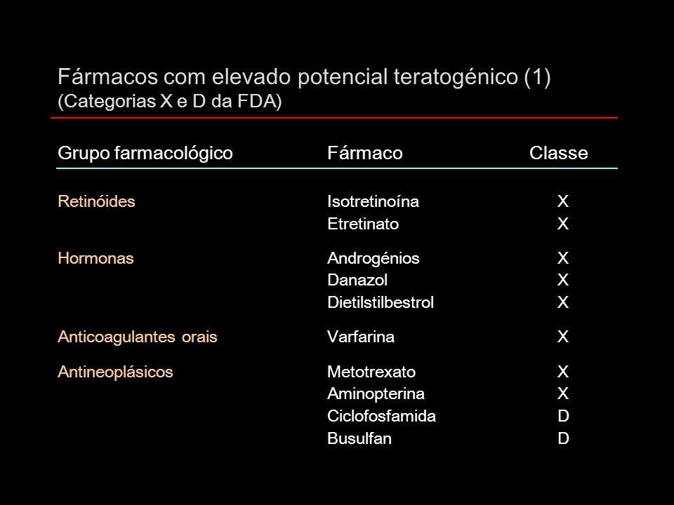 Fármacos com elevado potencial teratogénico (1) (Categorias X e D da FDA)