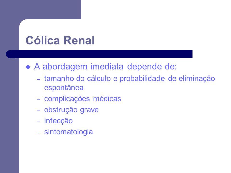 Cólica Renal A abordagem imediata depende de: