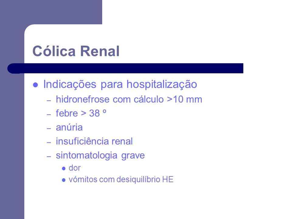 Cólica Renal Indicações para hospitalização