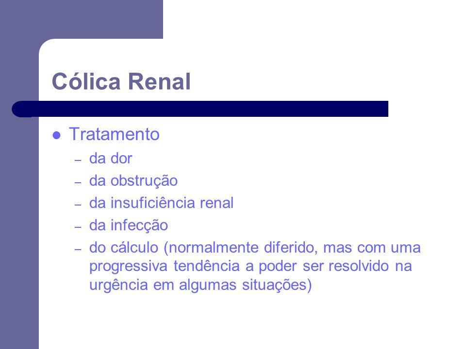 Cólica Renal Tratamento da dor da obstrução da insuficiência renal