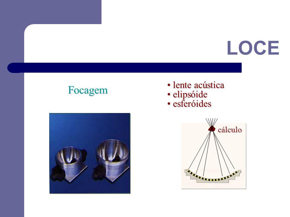 LOCE Focagem lente acústica elipsóide esferóides cálculo 34