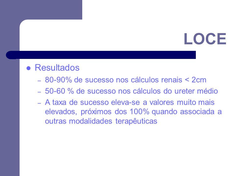 LOCE Resultados 80-90% de sucesso nos cálculos renais < 2cm