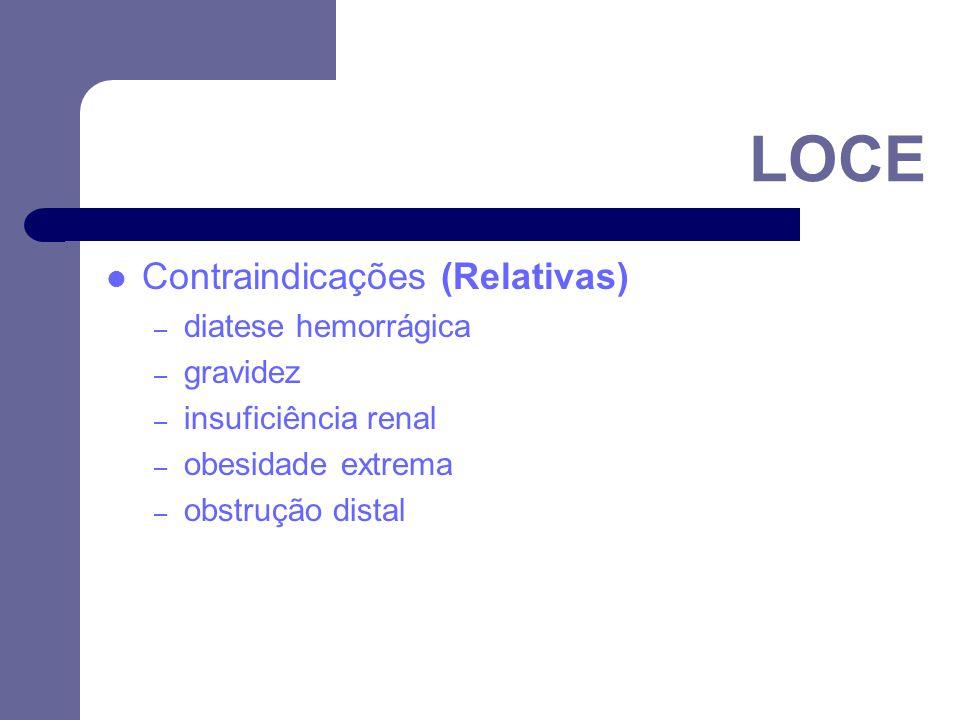 LOCE Contraindicações (Relativas) diatese hemorrágica gravidez