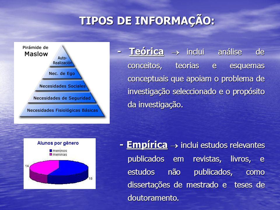 TIPOS DE INFORMAÇÃO: