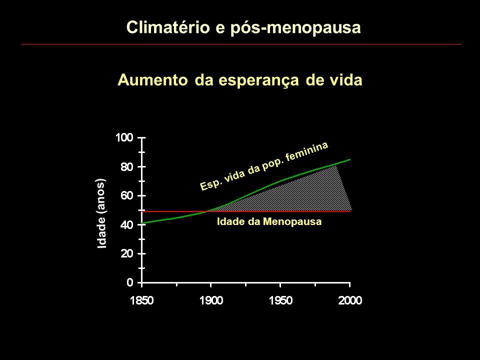 Aumento da esperança de vida