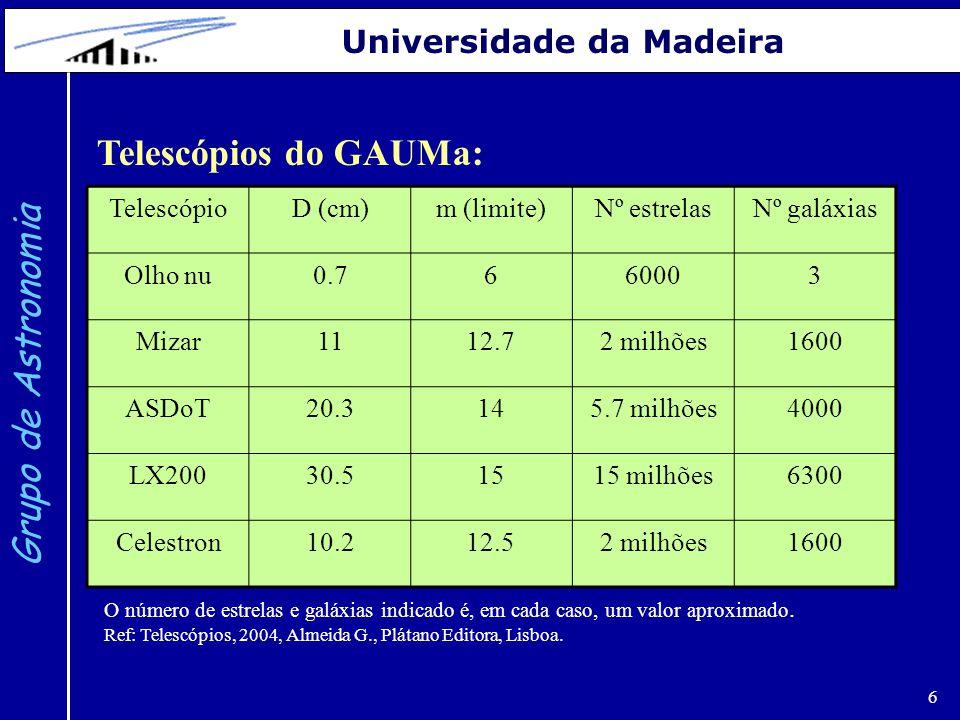 Telescópios do GAUMa: Grupo de Astronomia Universidade da Madeira