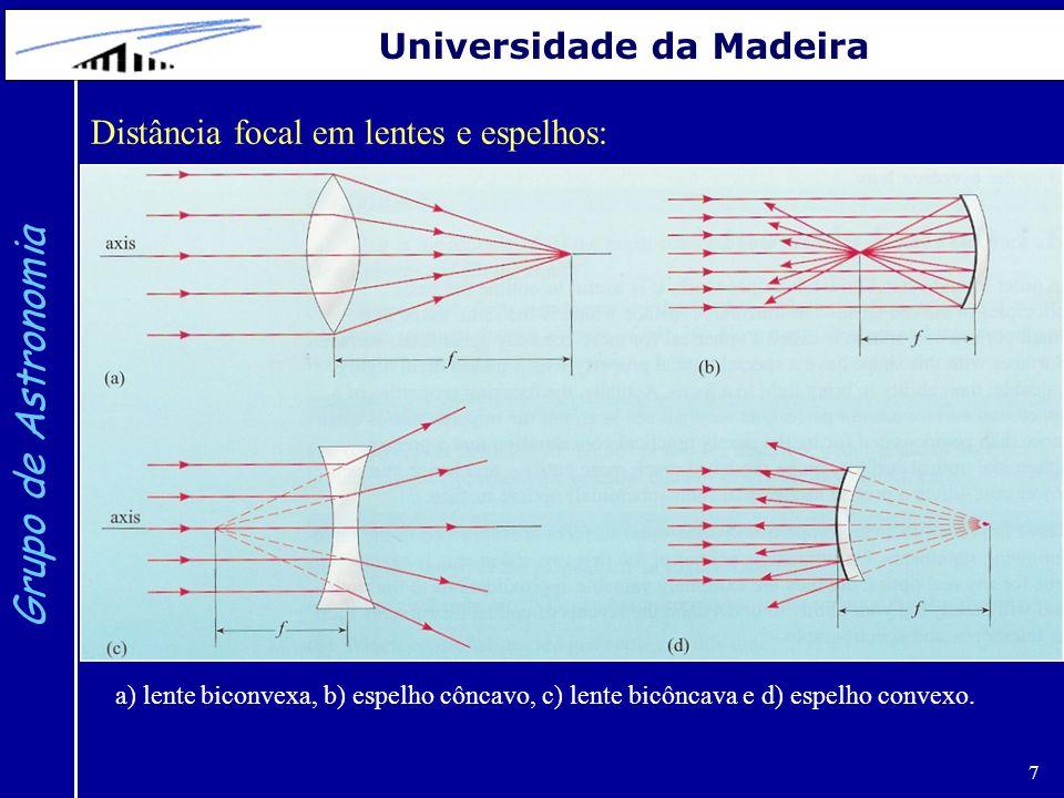 Grupo de Astronomia Universidade da Madeira