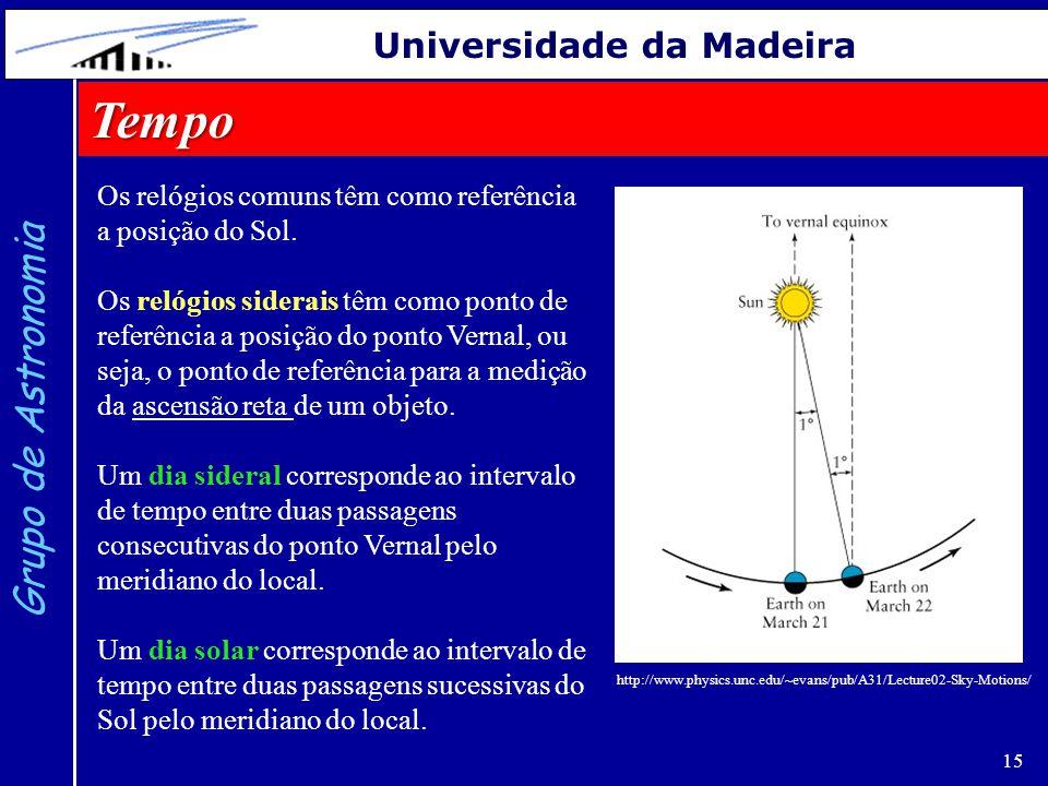 Tempo Grupo de Astronomia Universidade da Madeira