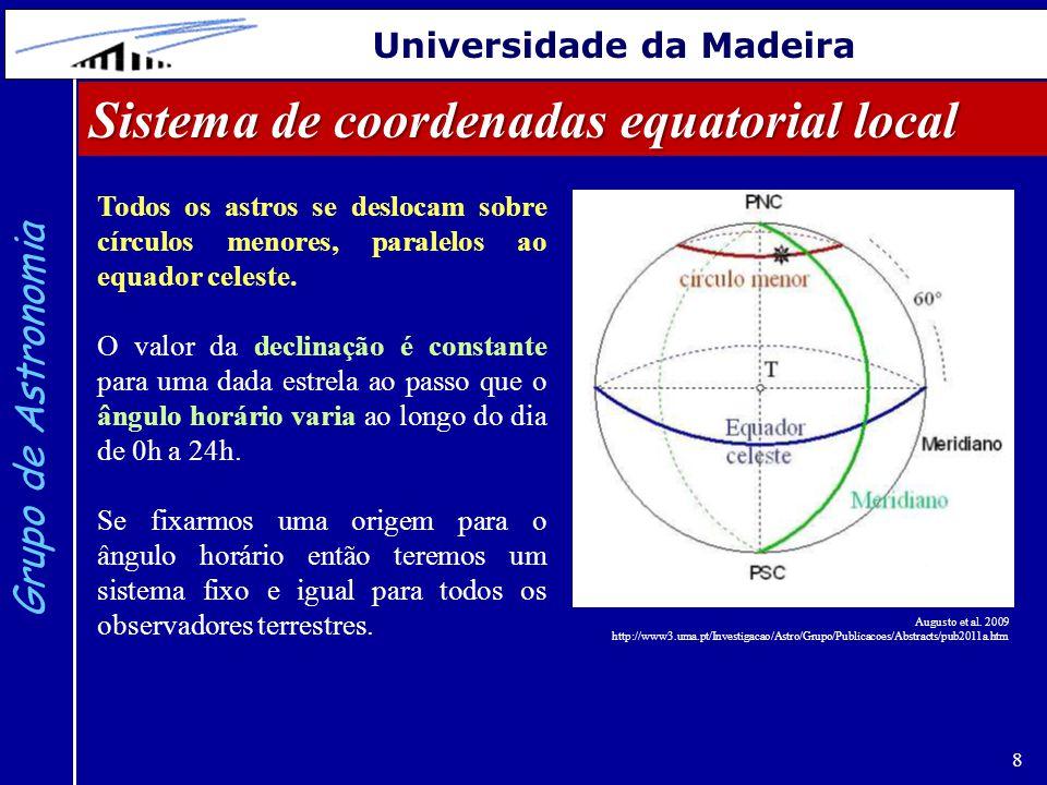 Sistema de coordenadas equatorial local