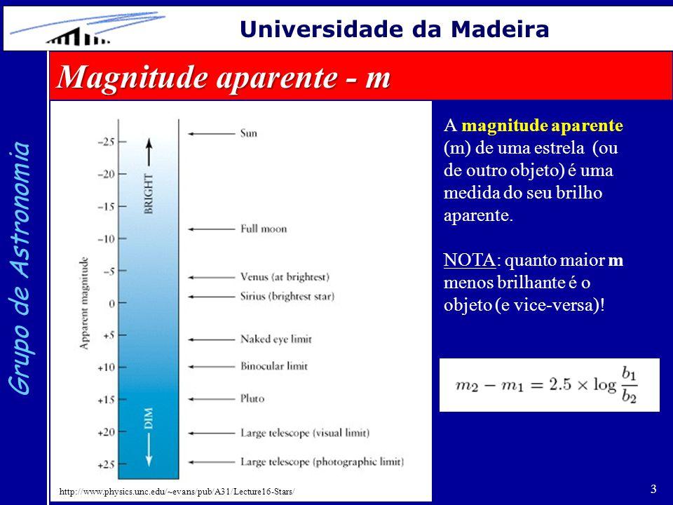 Magnitude aparente - m Grupo de Astronomia Universidade da Madeira