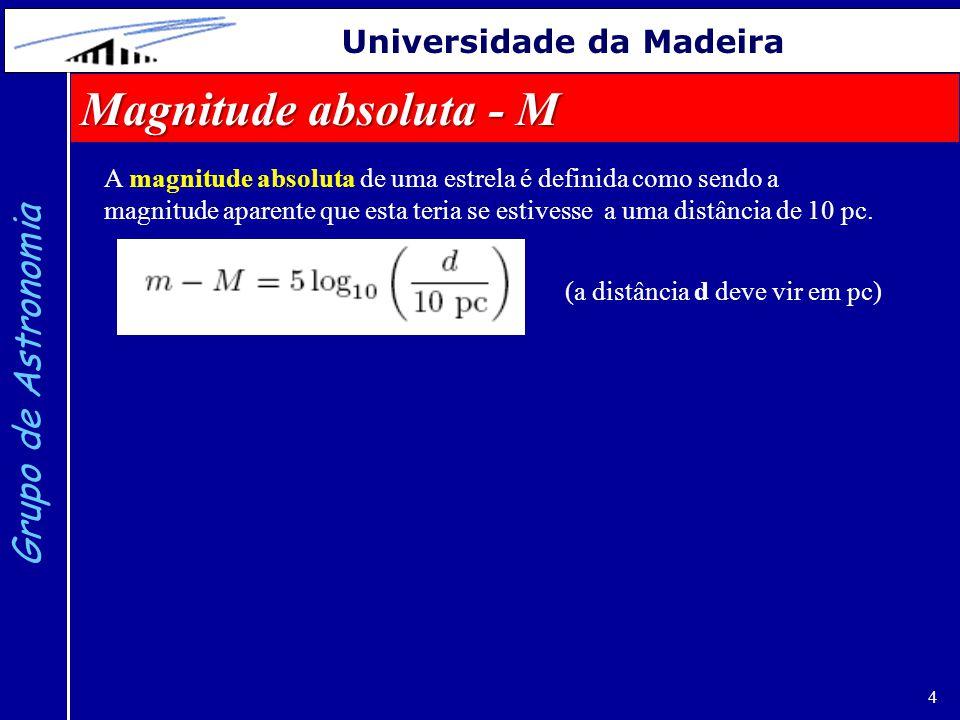 Magnitude absoluta - M Grupo de Astronomia Universidade da Madeira