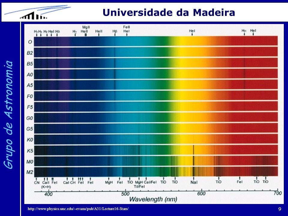 Grupo de Astronomia Universidade da Madeira 9
