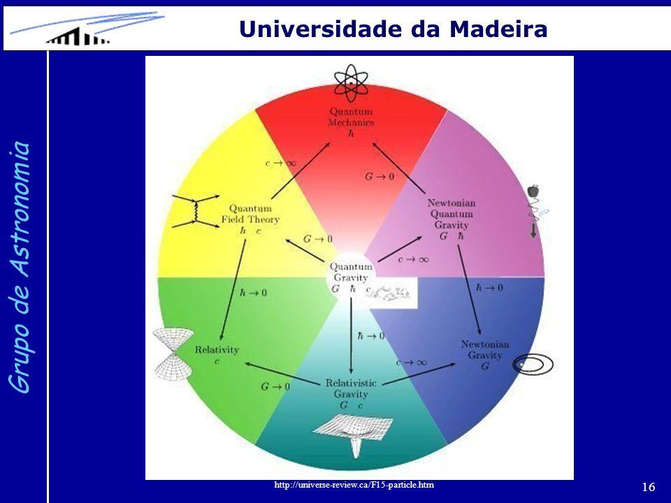 Grupo de Astronomia Universidade da Madeira 16
