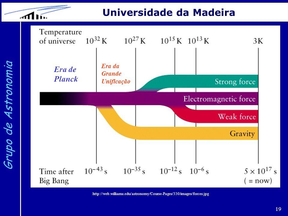 Grupo de Astronomia Universidade da Madeira Era de Planck