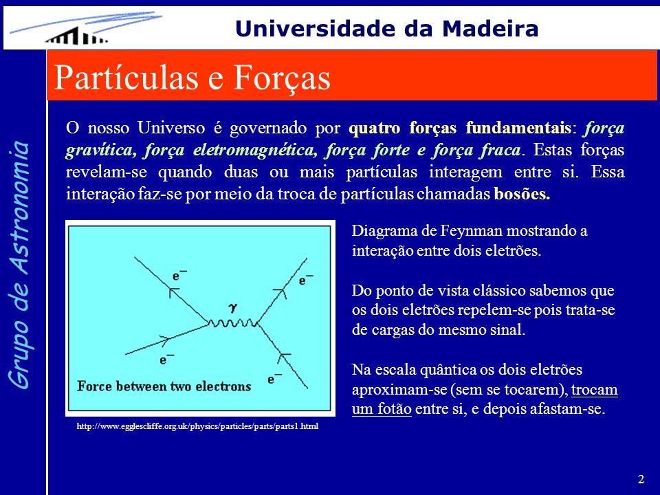 Partículas e Forças Grupo de Astronomia Universidade da Madeira