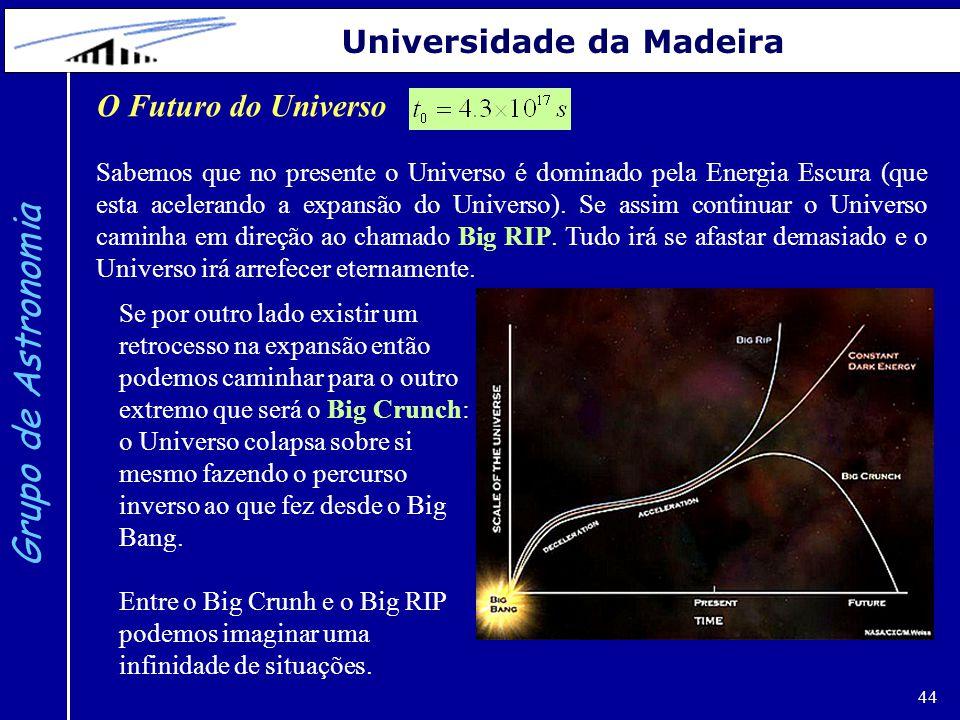 Grupo de Astronomia Universidade da Madeira O Futuro do Universo