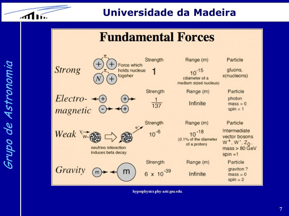hyperphysics.phy-astr.gsu.edu.
