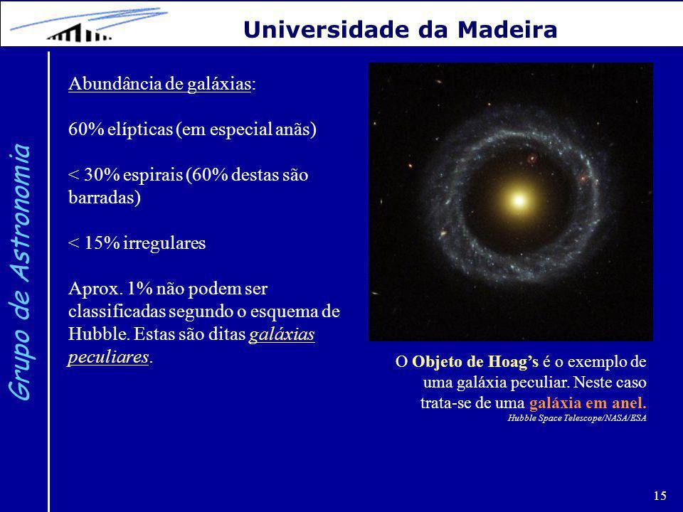 Grupo de Astronomia Universidade da Madeira Abundância de galáxias:
