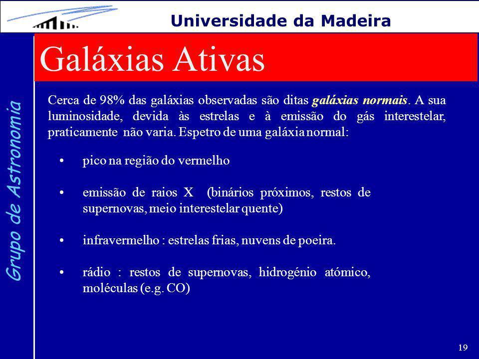 Galáxias Ativas Grupo de Astronomia Universidade da Madeira