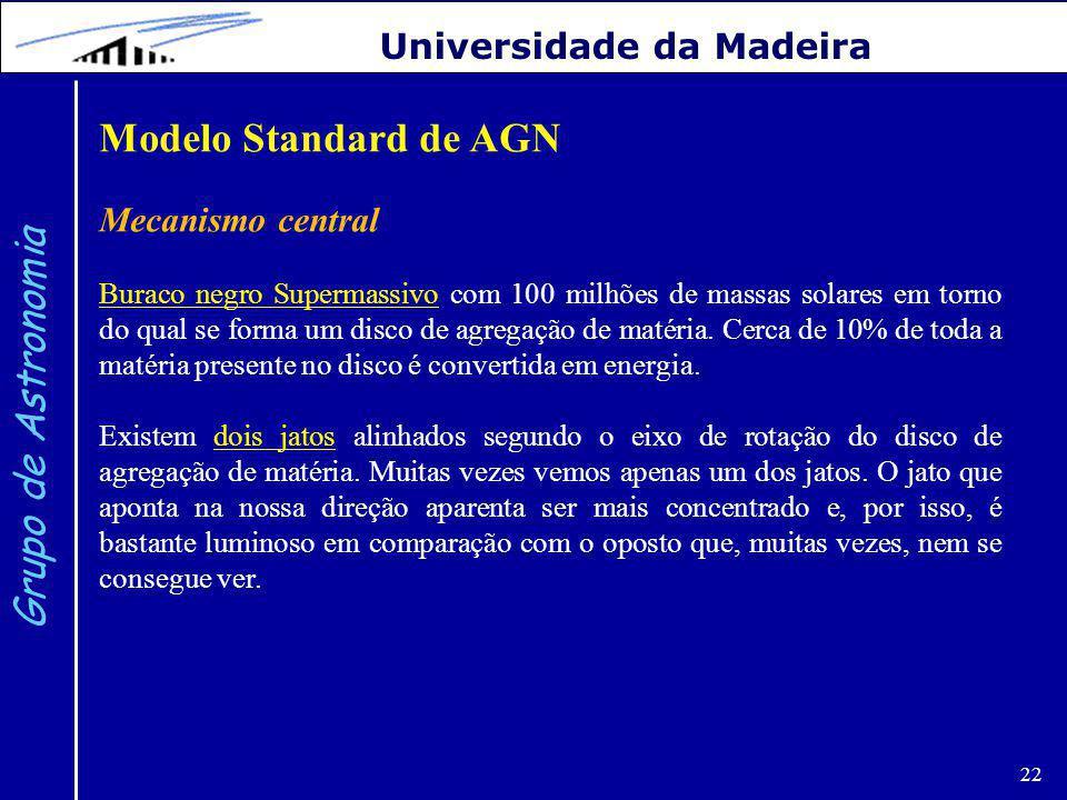 Modelo Standard de AGN Grupo de Astronomia Universidade da Madeira