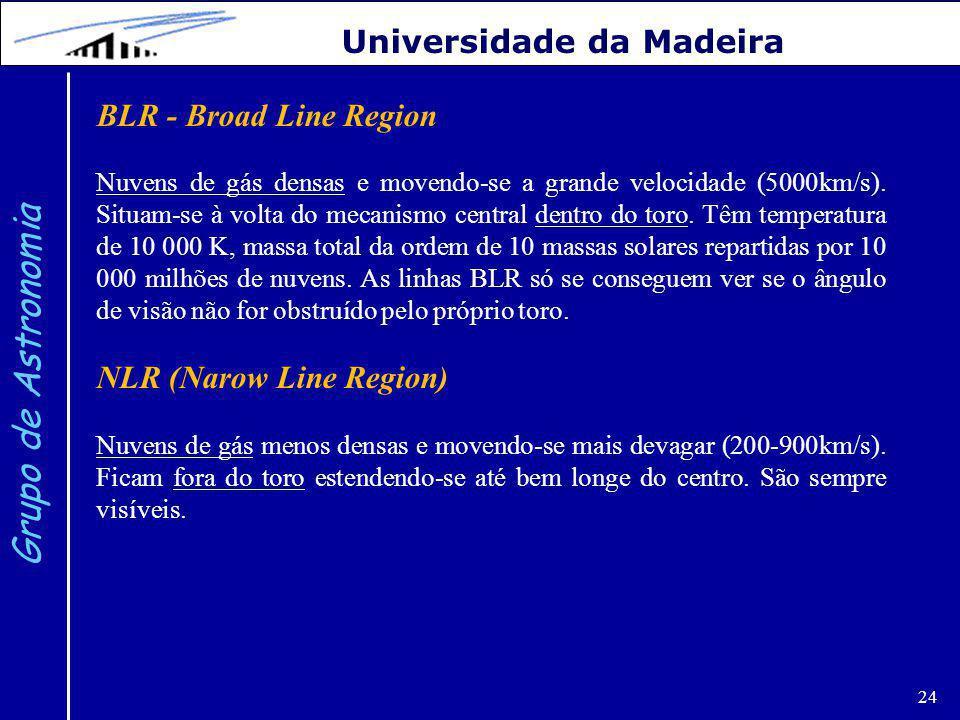 Grupo de Astronomia Universidade da Madeira BLR - Broad Line Region