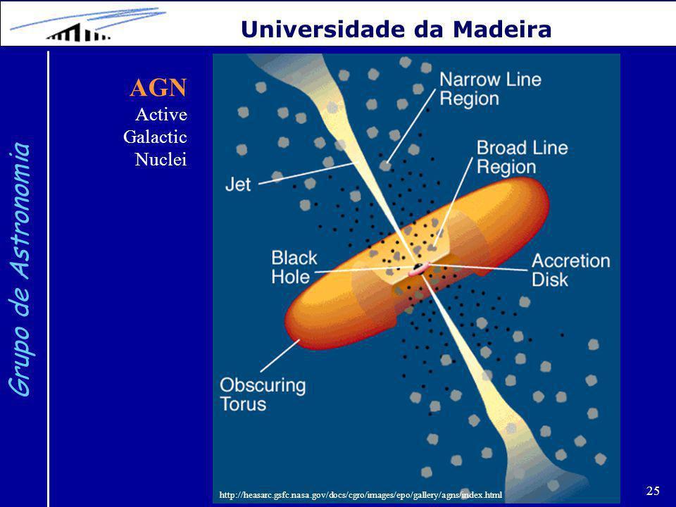 AGN Grupo de Astronomia Universidade da Madeira Active Galactic Nuclei
