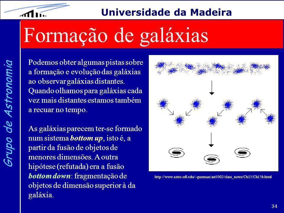 Formação de galáxias Grupo de Astronomia Universidade da Madeira