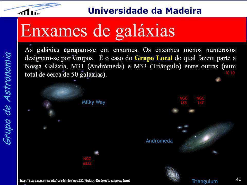 Enxames de galáxias Grupo de Astronomia Universidade da Madeira