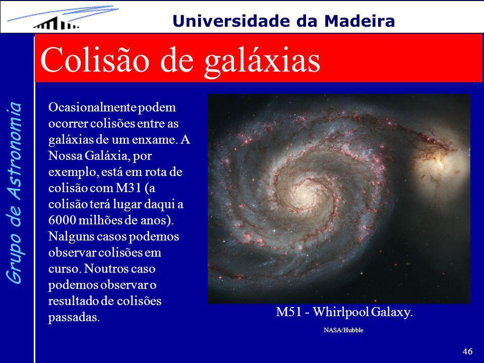 Colisão de galáxias Grupo de Astronomia Universidade da Madeira