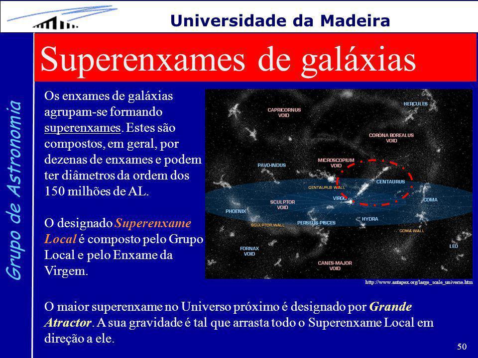 Superenxames de galáxias