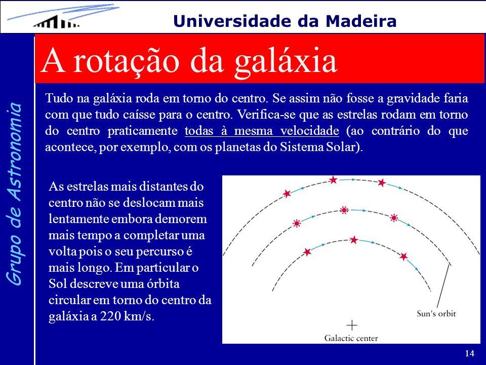 A rotação da galáxia Grupo de Astronomia Universidade da Madeira