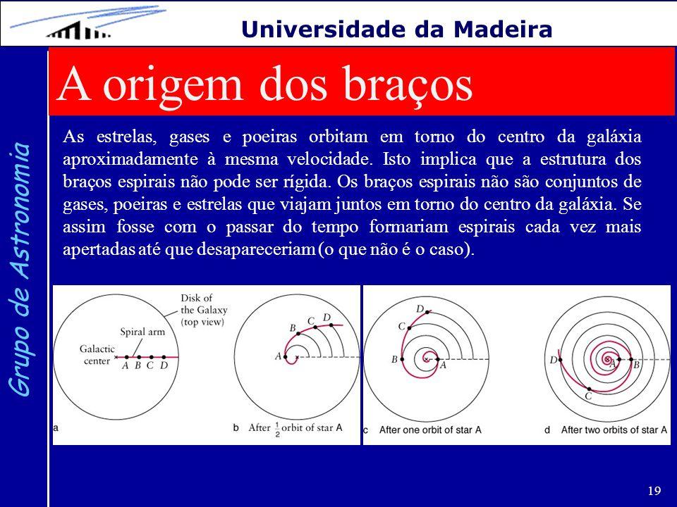 A origem dos braços Grupo de Astronomia Universidade da Madeira
