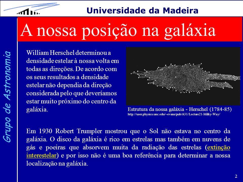 A nossa posição na galáxia