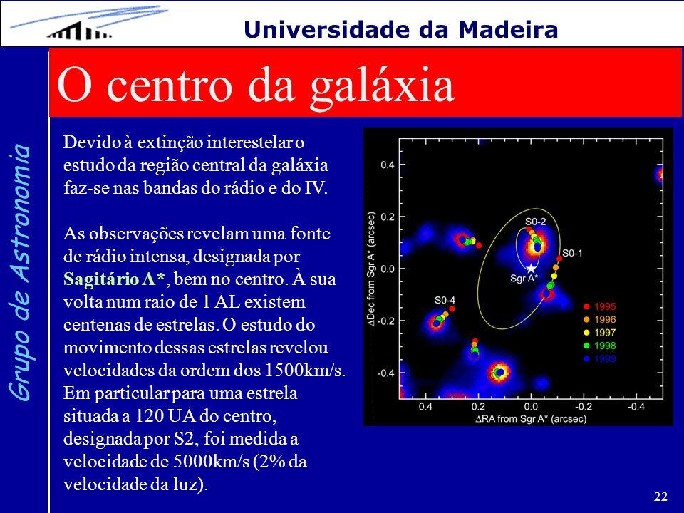 O centro da galáxia Grupo de Astronomia Universidade da Madeira