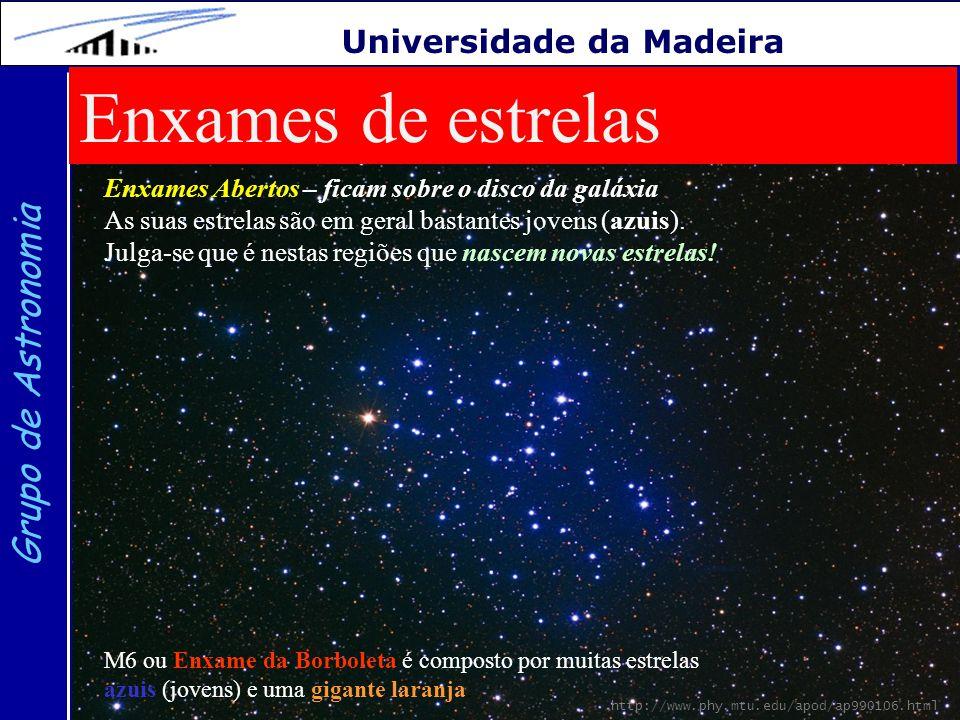 Enxames de estrelas Grupo de Astronomia Universidade da Madeira