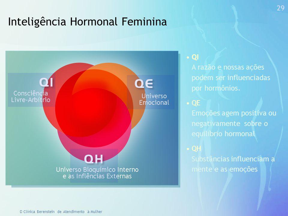 Inteligência Hormonal Feminina