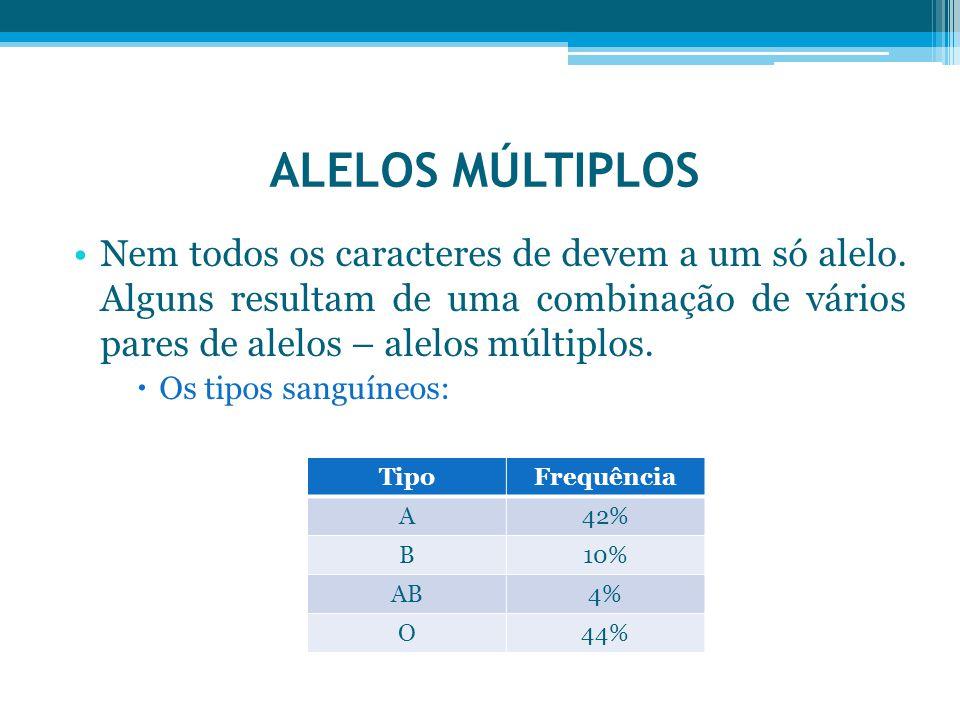 ALELOS MÚLTIPLOS Nem todos os caracteres de devem a um só alelo. Alguns resultam de uma combinação de vários pares de alelos – alelos múltiplos.