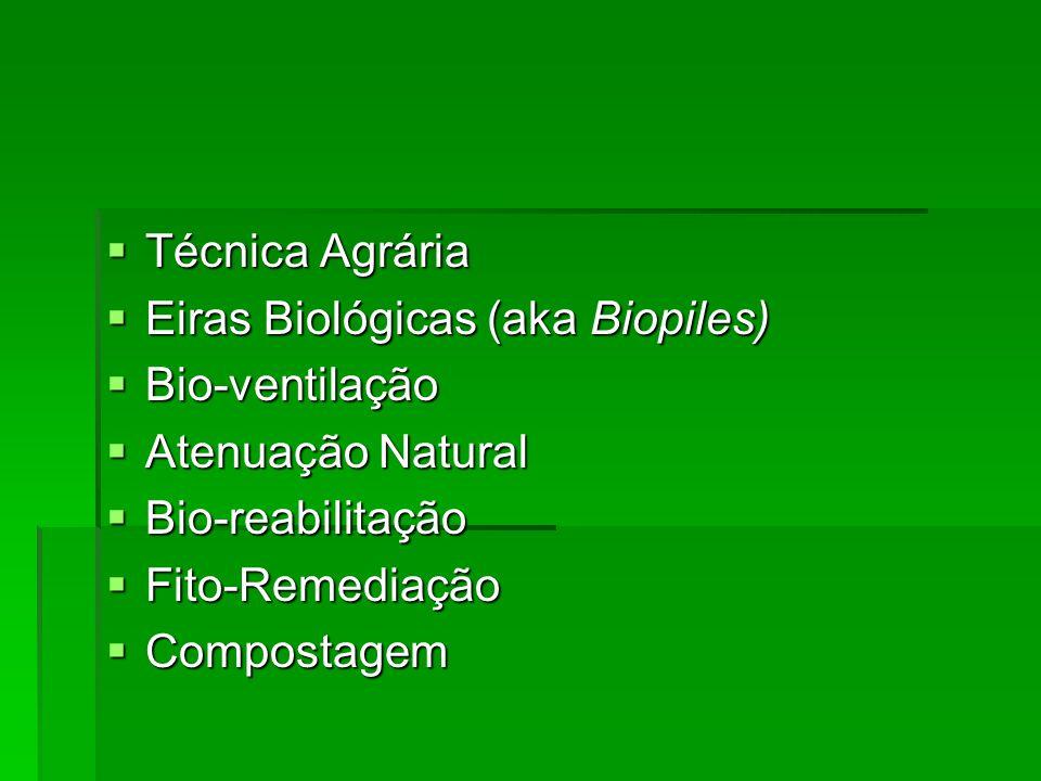 Técnica Agrária Eiras Biológicas (aka Biopiles) Bio-ventilação. Atenuação Natural. Bio-reabilitação.